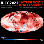 Hottest Month in 2021