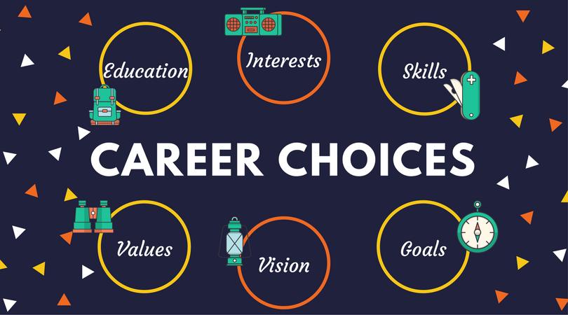 Career Choices At 40