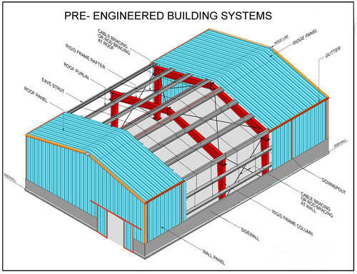 Advantages Of Heavy Steel Structure Service